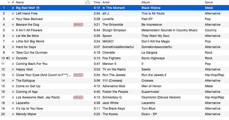 top rock love songs 2014